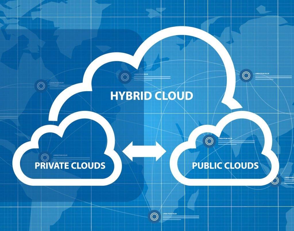 Hybrid Cloud Solutions Blue Profile